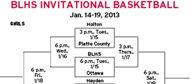 The BLHS Invitational will take place Jan. 14-19.