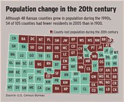 Population change in the 20th century
