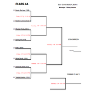The 2011 Class 4A baseball state tournament bracket.