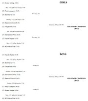 Class 4A sub-state brackets (Bonner Springs)