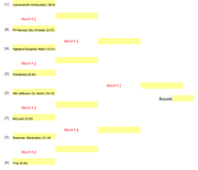 Immaculata sub-state volleyball bracket