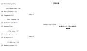 2013 4A sub-state girls bracket.