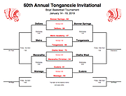 Tonganoxie Invitational Tournament Boys Bracket