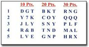 Locution cards show various letter, number and symbol combinations.