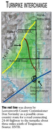 The red line was drawn by Leavenworth County Commissioner Don Navinsky as a possible cross-country route for a road connecting 24-40 highway to the turnpike about three miles south of Tonganoxie. Source: HNTB.